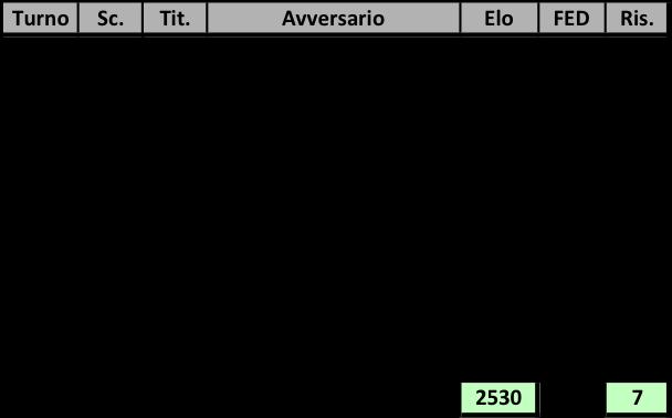 Gib18 - Vocaturo